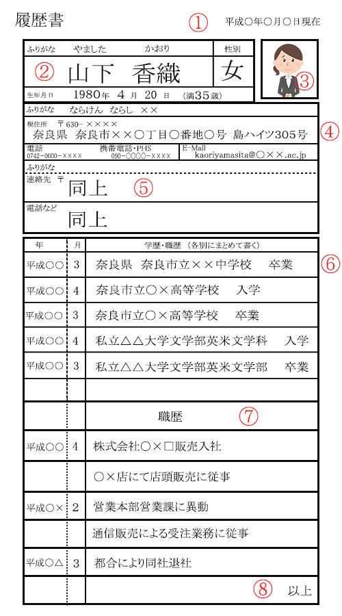 履歴書の見本(左側)