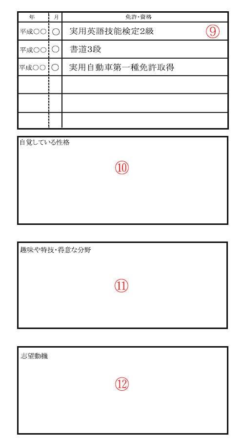 履歴書の見本(右側)